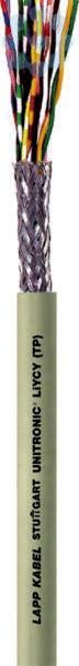Кабель UNITRONIC LIYCY (TP) 3х2х0.25 (м) LappKabel 0035801 купить в интернет-магазине RS24