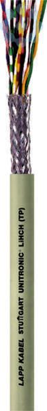 Кабель UNITRONIC LiHCH (TP) 4х2х0.25 (м) LappKabel 0038404 купить в интернет-магазине RS24