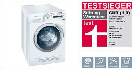 LCMS Stiftung Warentest Waschmaschine Mit Trockner fellowship competition